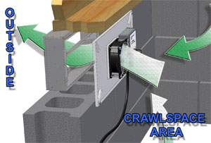 Crawl Space Fan