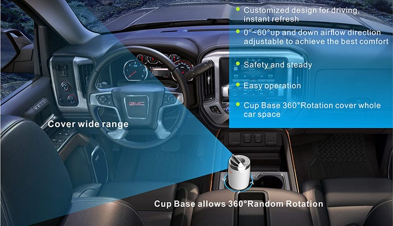 Top 3 Best Car Air Purifier – Reviews And Buyer's Guide