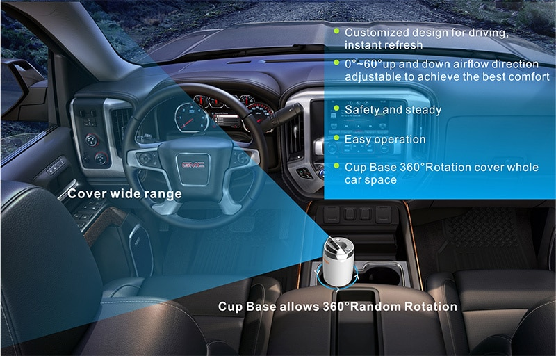 3 best air purifier for car 2018 reviews and buyer 39 s guide air freshly. Black Bedroom Furniture Sets. Home Design Ideas